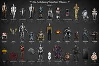 The Evolution Of Robots In Movies