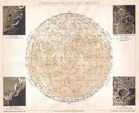 Vintage Map of The Moon (1898)