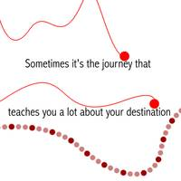 Motivational Quotes - Sometimes it's the journey t