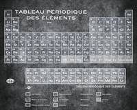 Tableau Periodiques Periodic Table Of The Elements