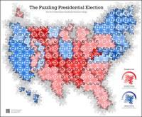 Puzzling Presidential Election