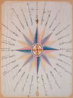 Vintage Compass Rose Diagram (1773)