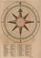 Vintage Compass Rose Diagram (1664)
