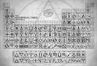 The Alchemical Table Of Symbols