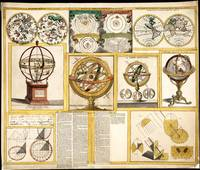 Collection of Astronomical Instruments, Charts and
