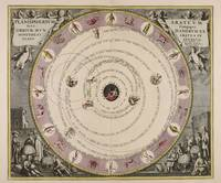 Celestial Planes as According to Aratea 1708