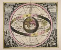 Scenograpy of the Earth and Heavens, as According