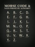 Morse Code And Phonetic Alphabet