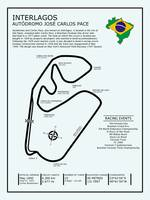 Interlagos Circuit Brazil