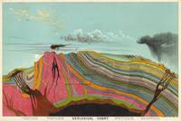 Vintage Geology and Meteorology Diagram (1893)