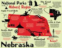 Nebraska National Parks Infographic Map