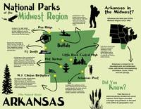 Arkansas National Parks Infographic Map