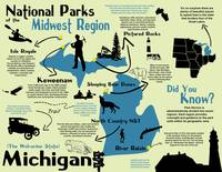 Michigan National Parks Infographic Map