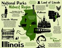Illinois National Park Infographic Map