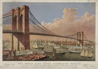 Vintage Illustration of the Brooklyn Bridge (1877)