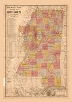 Rand, McNally & Co.'s sectional map of Mississippi