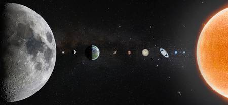 Our Solar System in 2019