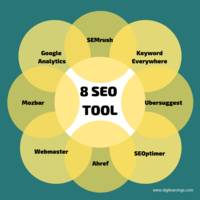 TOP 8 SEO TOOLS FOR DIGITAL MARKETER