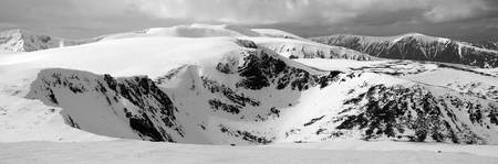 Cairngorm panoramic