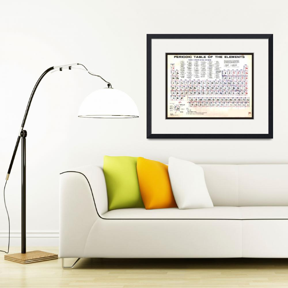"""Periodic Table Of The Elements Vintage Chart Warm&quot  (2015) by RubinoFineArt"
