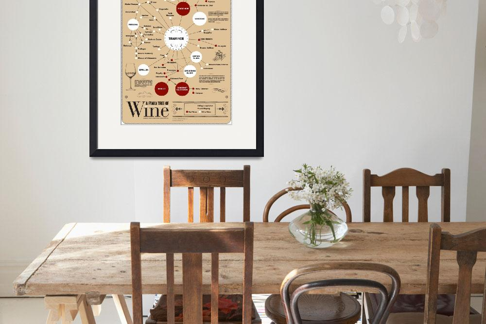 """Family Tree of Wines&quot  (2012) by Studio23"