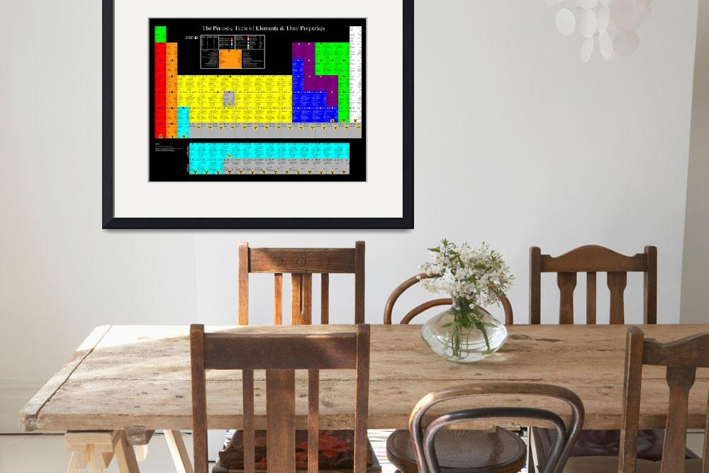 """Periodic Table of Elements and Properties&quot  (2012) by UpstateChemicalCompany"