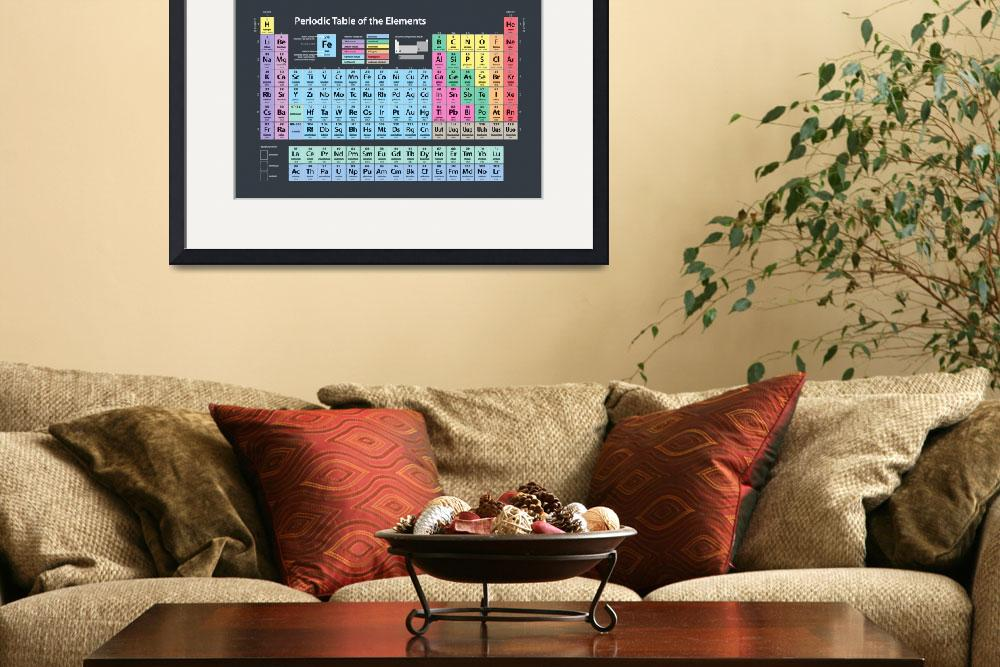 """Periodic Table of Elements&quot  (2011) by ModernArtPrints"