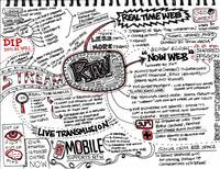 RTW Sketch Notes