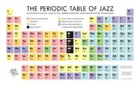 The Periodic Table of Jazz