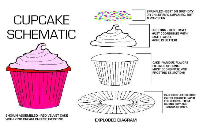 Cupcake Schematic by Pinkyd