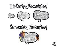 Iterative Recursion