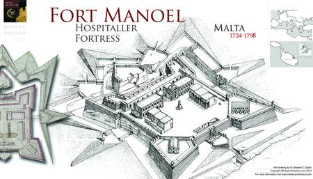 Fort Manoel, Malta by Military Architecture