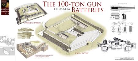 100-Ton Gun batteries of Malta by Military Architecture