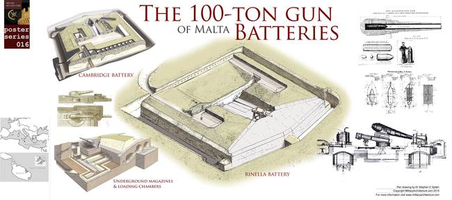 100-Ton Gun batteries of Malta