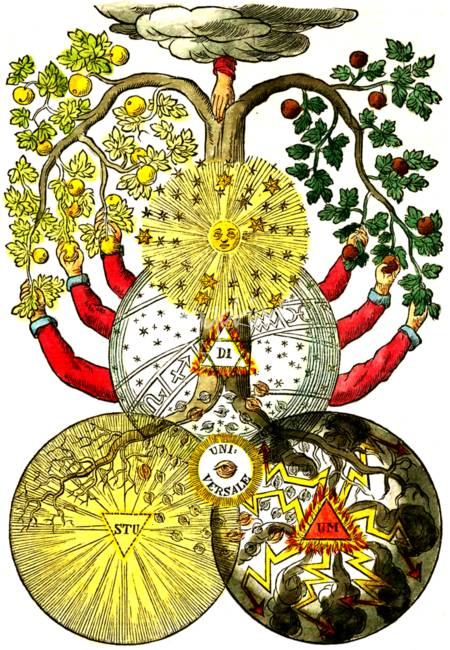 From The Secret Symbols of the Rosicrucians - #1 by Adam Goldsmith