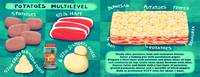 Potatoes Multi-Level by Silvia Sponza by They Draw & Cook & Travel