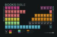 The Books of the Bible