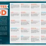 """""""The Attributes of God"""" by challies"""