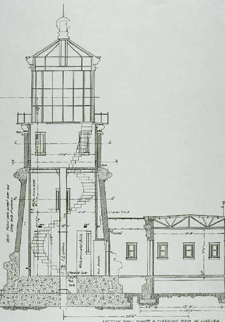 Split rock lighthouse blueprint by alleycatshirts zazzle malvernweather Images