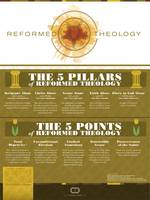 Reformed Theology