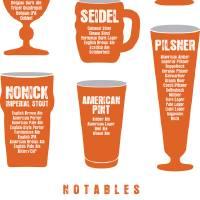 """Beer Cheat Sheet Poster Orange"" by jijjle"