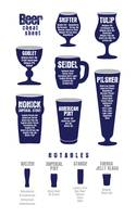 Beer Cheat Sheet Poster Blue
