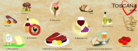 Tuscany: What to Eat by Karined Andrea