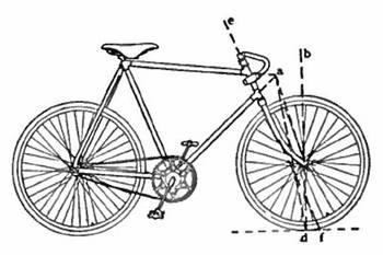 Bicycle blueprint by alleycatshirts zazzle malvernweather Image collections