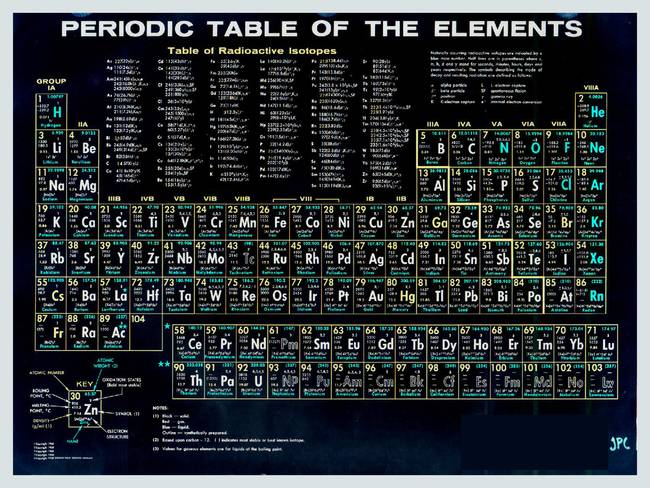 Pop art periodic table of elements artwork for sale on fine art periodic table of the elements vintage chart black by rubinofineart 2015 urtaz Choice Image