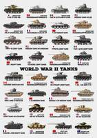 World War II Tanks
