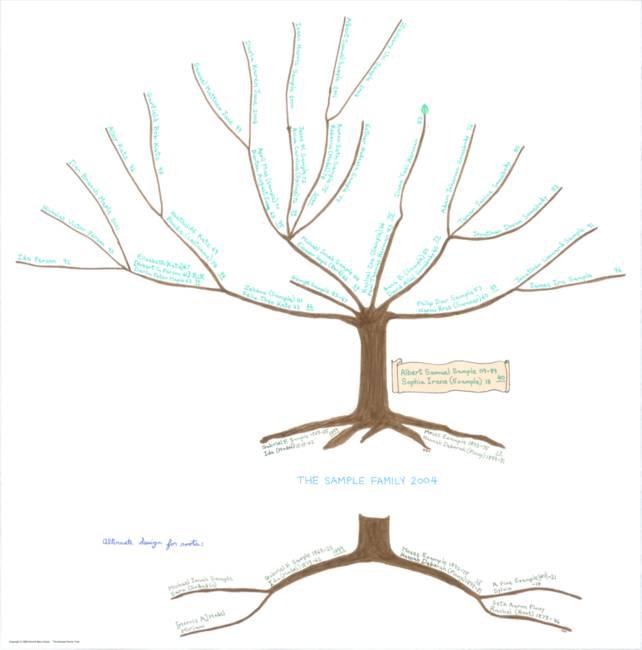 sample family tree