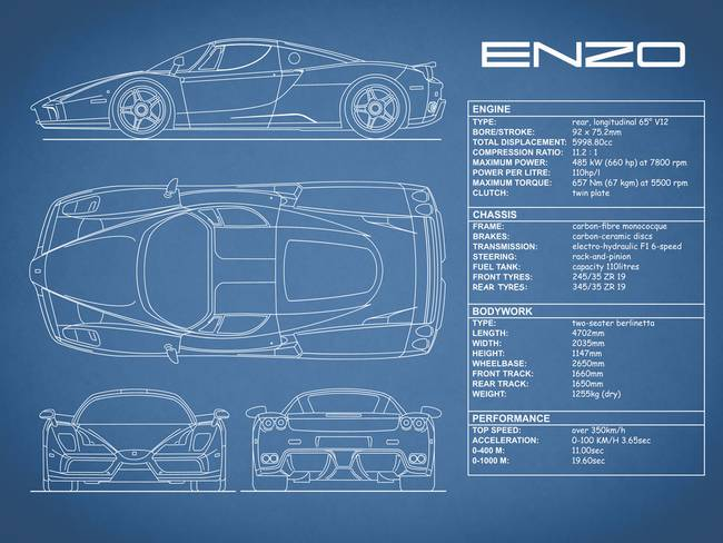 Stunning enzo ferrari artwork for sale on fine art prints ferrari enzo blueprint by mark rogan 2015 malvernweather Gallery