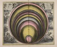 Keller's Harmonia Macrocosmica - The sizes of the