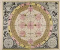 Van Loon - Theory of the Moon's Orbit and Cycles,
